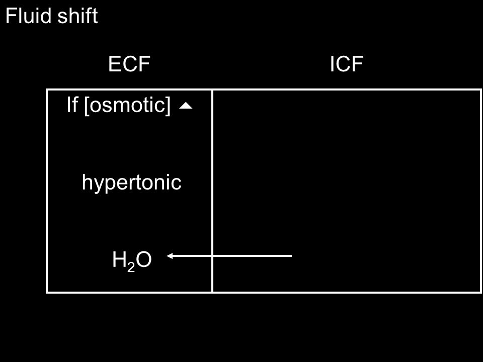 Fluid shift ECF ICF If [osmotic]  hypertonic H2O